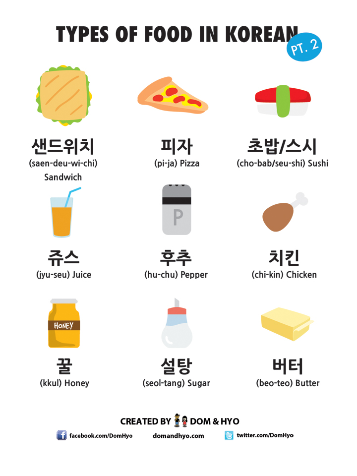 Types of Food in Korean Pt. 2