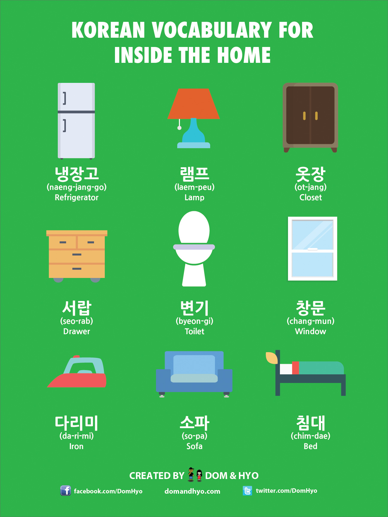 Home/House Vocabulary in Korean
