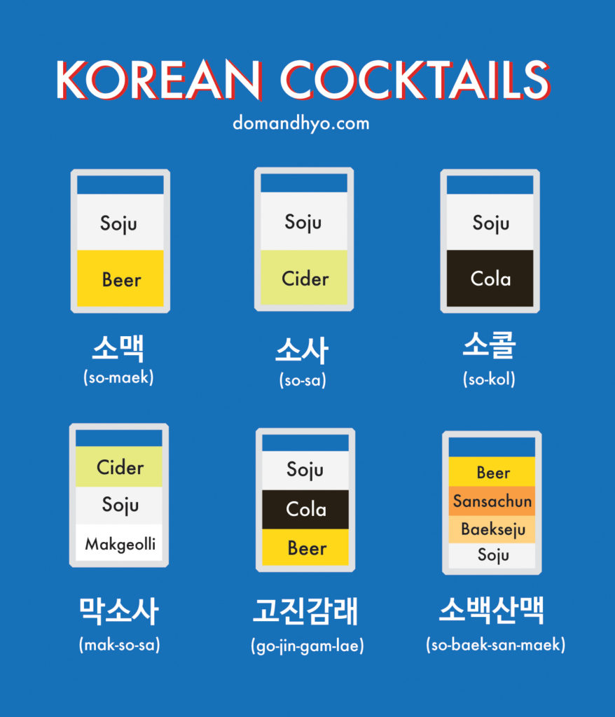 Korean Cocktails