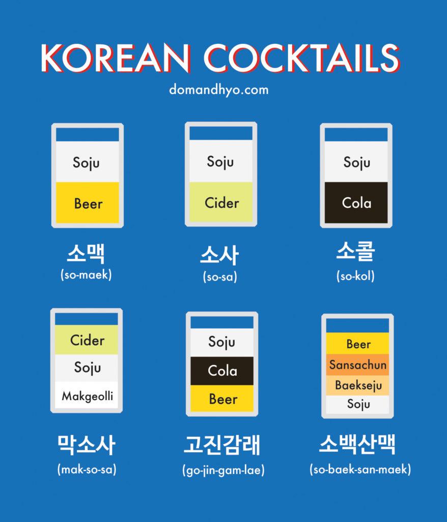 Korean Cocktails