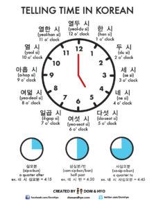 Telling Time in Korean