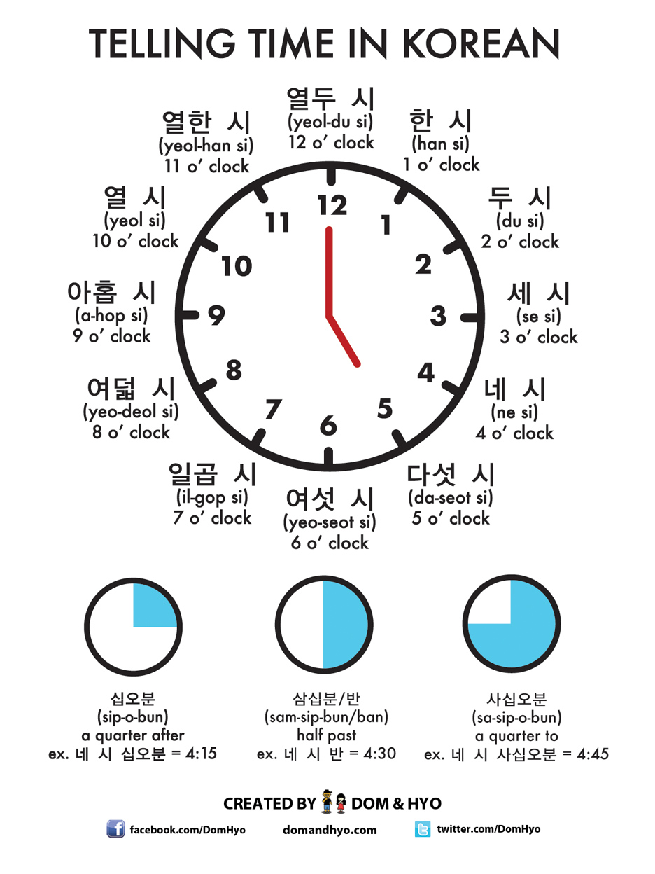 Telling Time in Korean