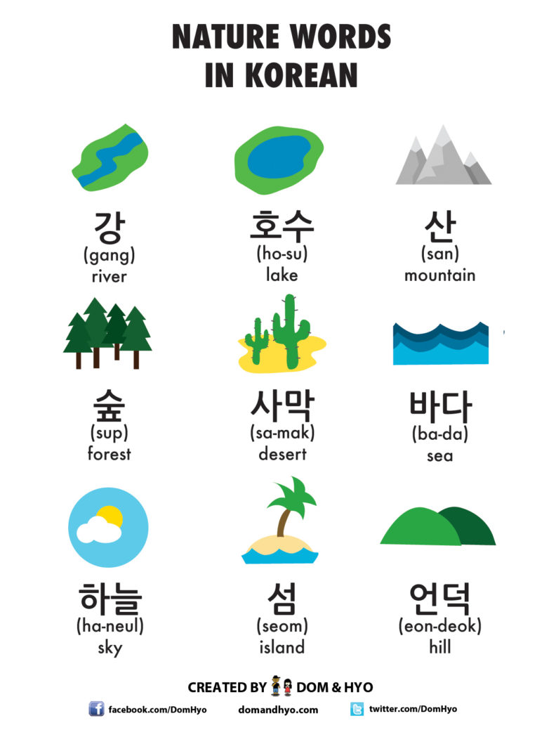 Nature Words in Korean