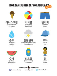Summer Vocabulary in Korean Part 2