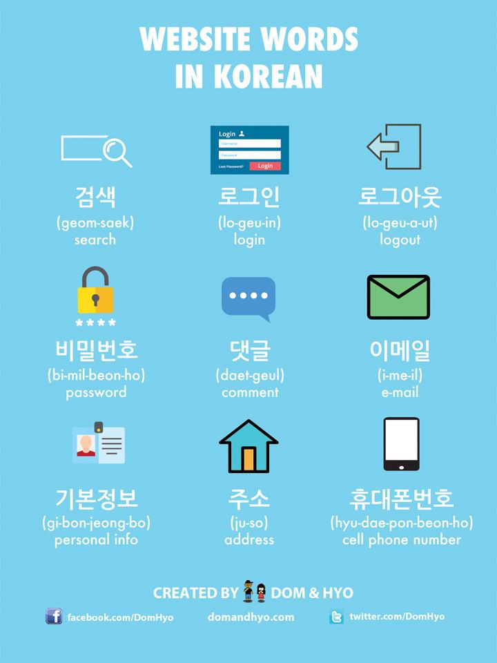 Website words in Korean