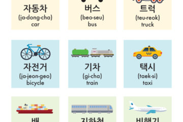 Transportation Words in Korean