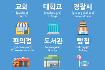 Places in Korean