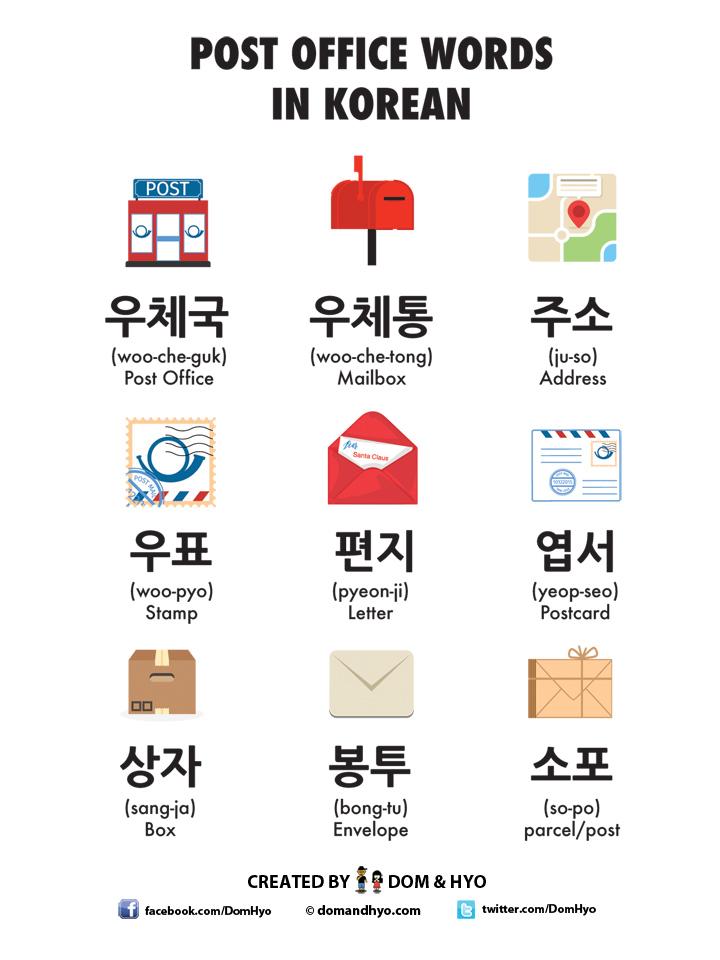Post Office Words in Korean