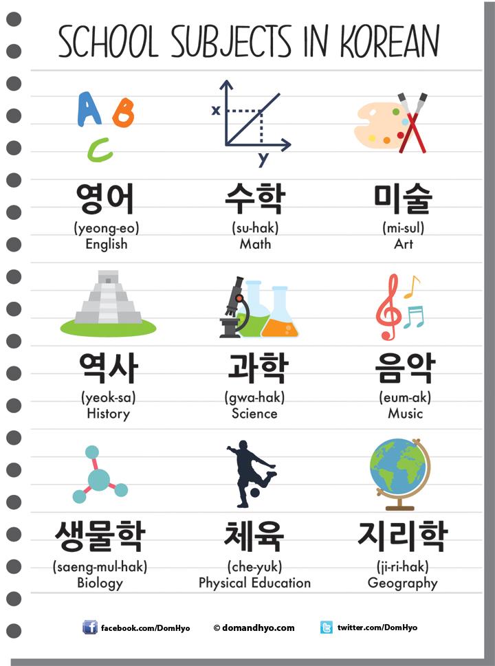 School Subjects in Korean