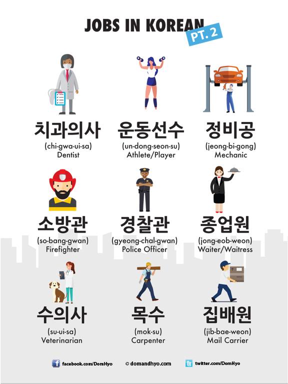 Jobs in Korean Part 2