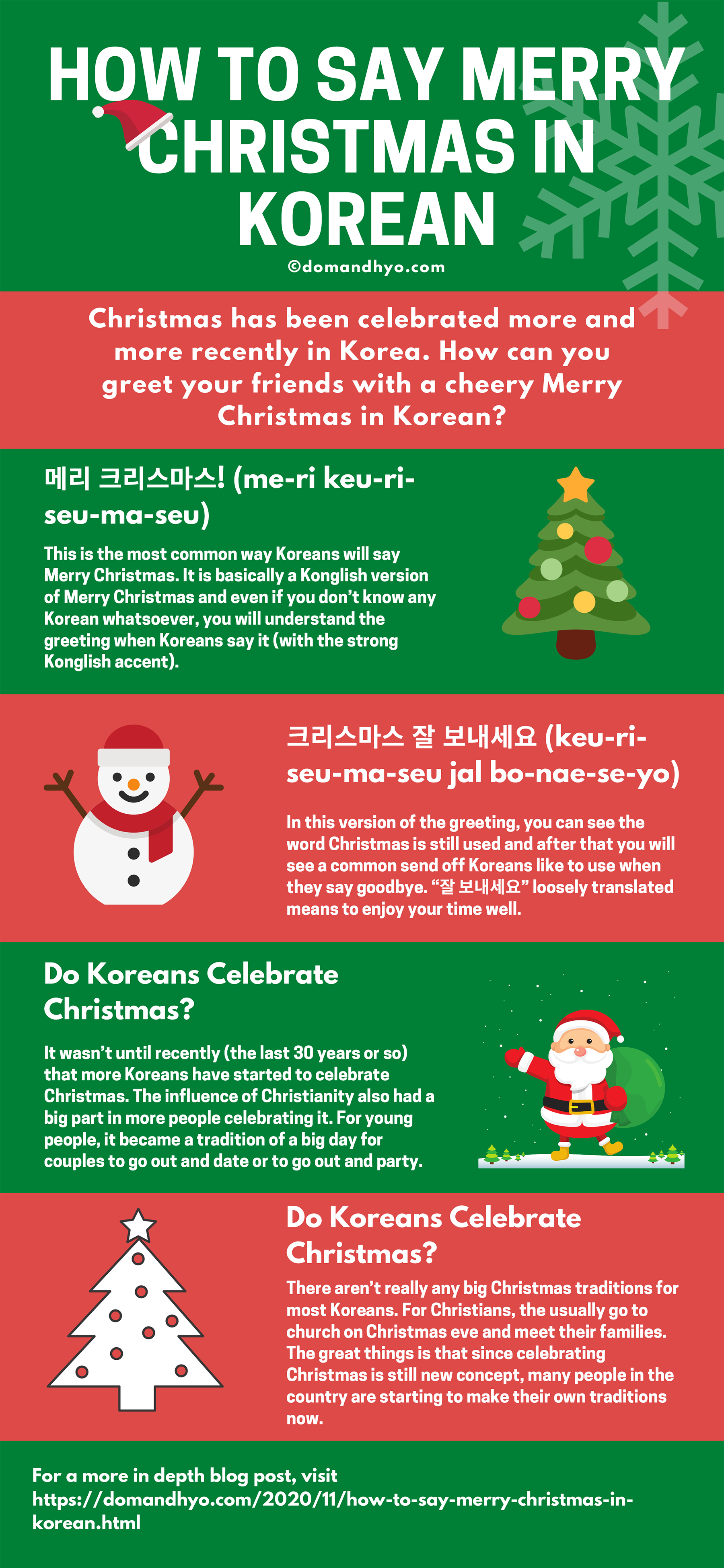 How to Say Merry Christmas in Korean Infographic