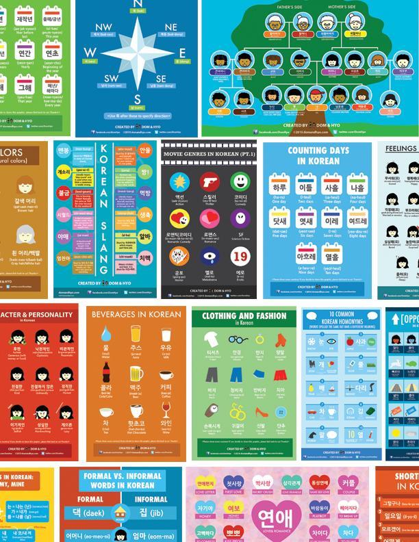 Korean Infographic Compilation