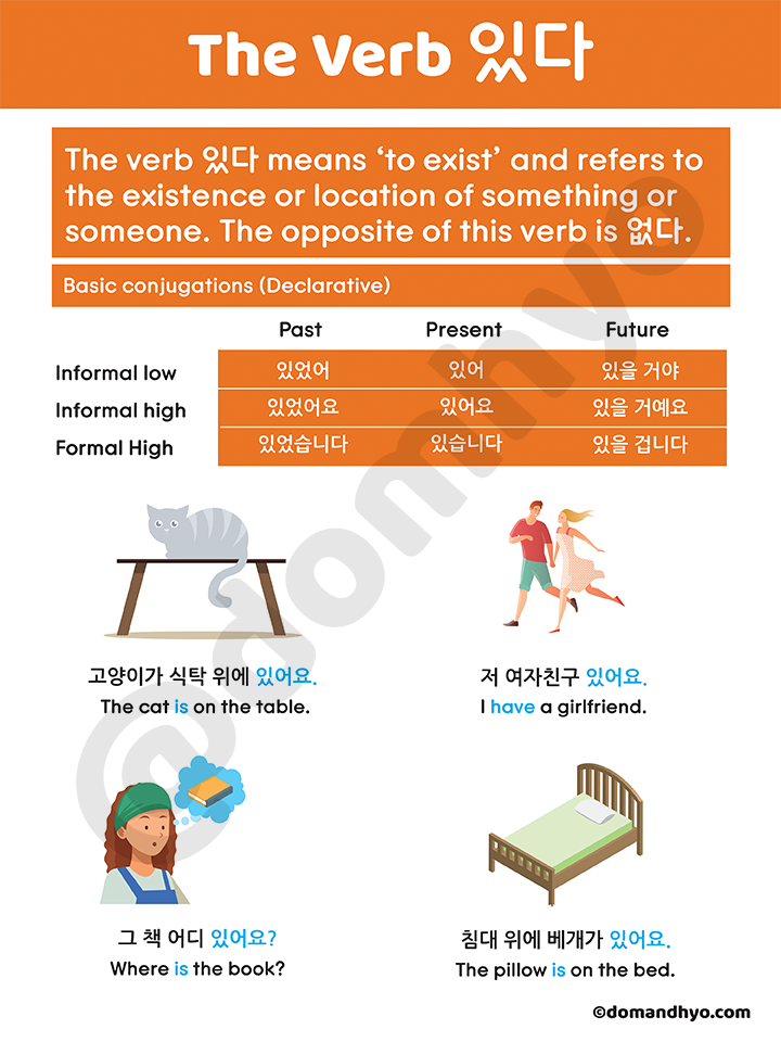 있다 - Verb Meaning in English & Conjugation