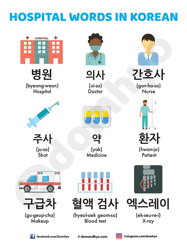 Hospital vocabulary in Korean